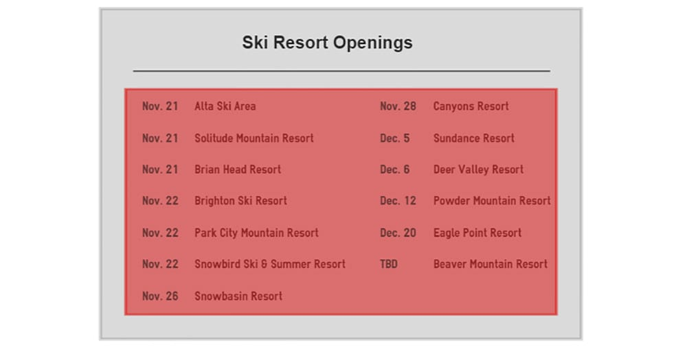 Ski-Resort-Openings